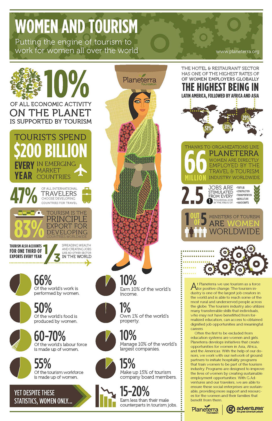 Women-and-Tourism-Infographic